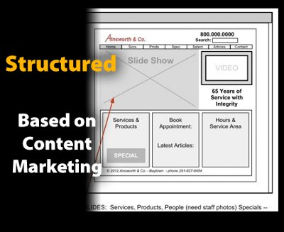 content-marketing-web-design