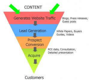 insurance_content-marketing3-300x276