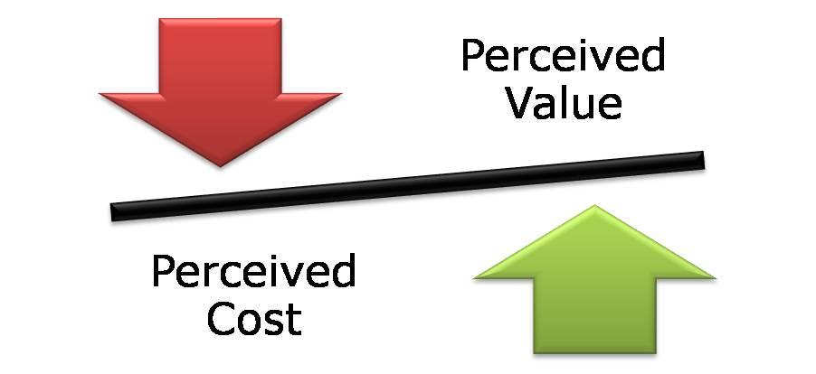 value_proposition