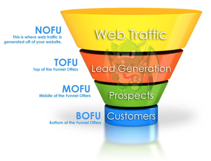 Hubspot_Sales-Funnel