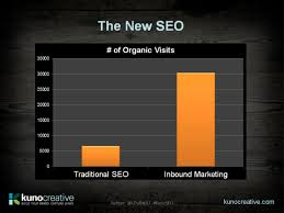 Inbound_New_SEO_vs_Traditional.jpeg