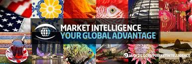 Market Intelligence Informs Successful Inbound Marketing
