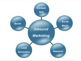 inbound accountable marketing works in Toronto