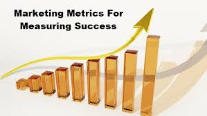 How to Measure inbound accountable marketing