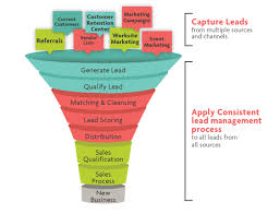Lead_Gen_and_Management